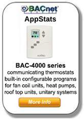 BAC-4000 Series AppStats
